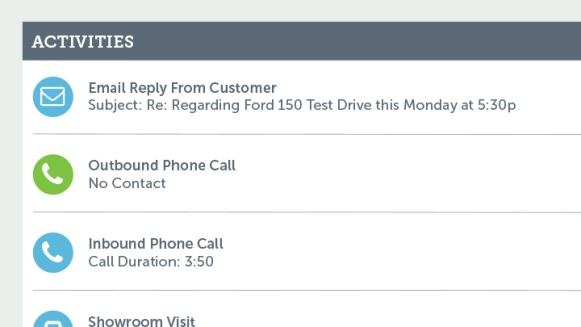 product-call-tracking-full-view